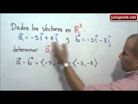 Producto Punto de dos Vectores en el Plano: Julio Rios explica cómo efectuar el Producto Punto o Producto Escalar de dos vectores en el plano