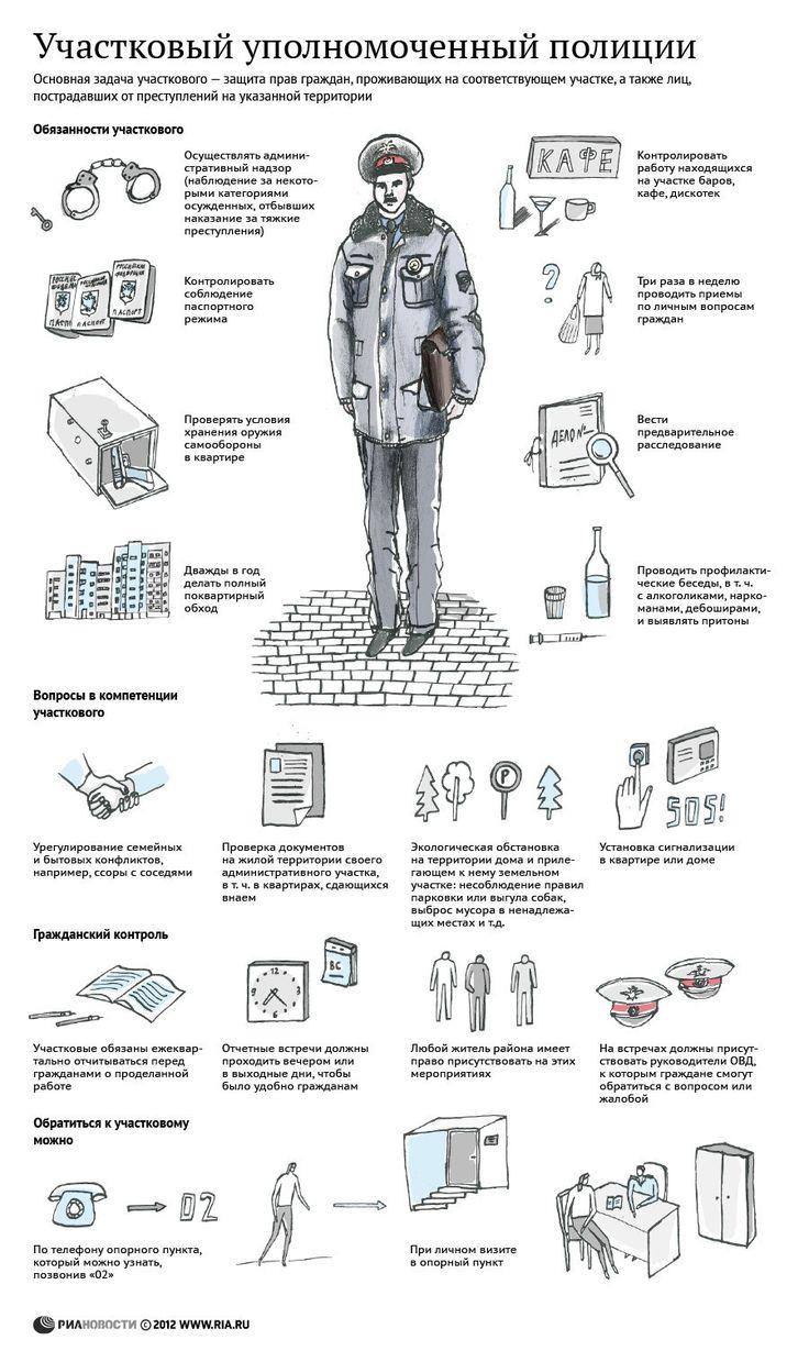 Участковый уполномоченный полиции | РИА Новости