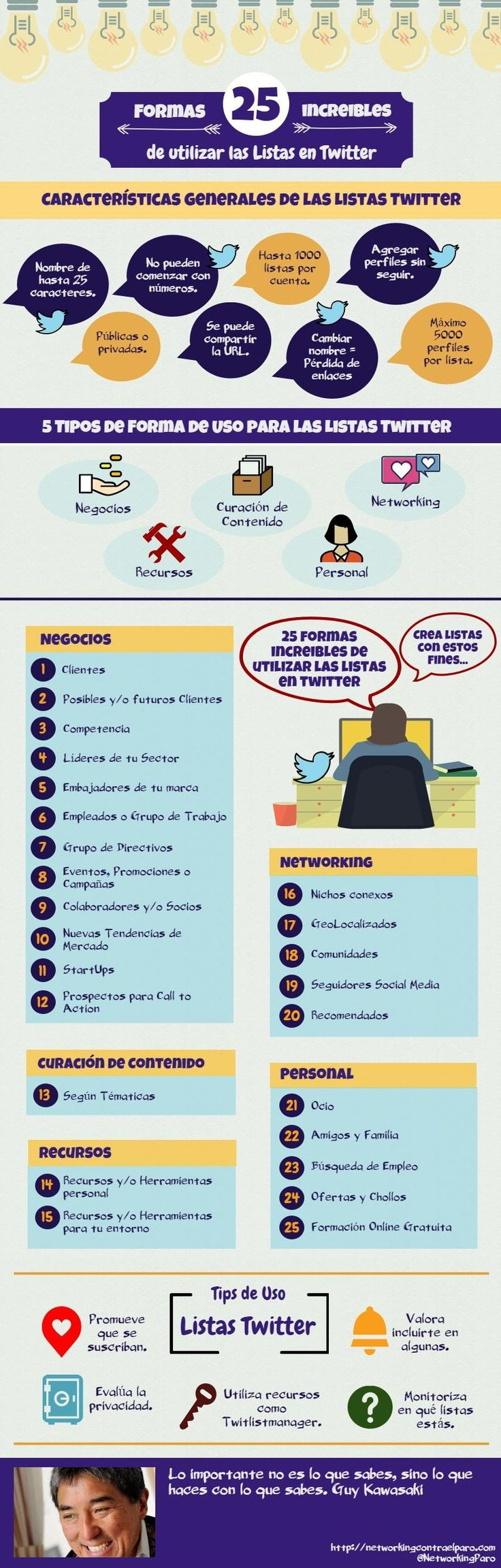 Ideas para crear Listas Twitter