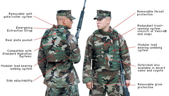 mil interceptor body armor NextGen Soldier: Engineering Body Armor