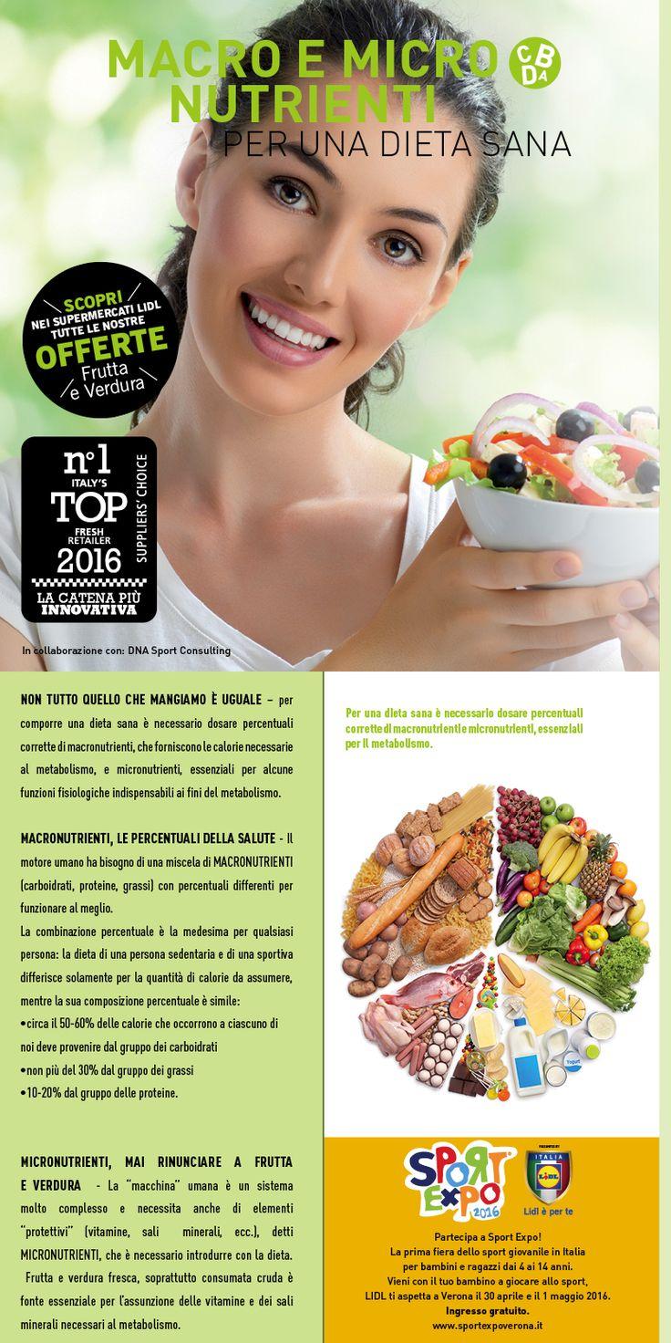Macro e micro nutrienti