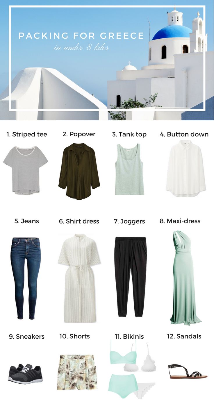 Carry-on Packing List for Greece    #travel #packing #greece #carryononly #packinglight #minimalist #under8kilos