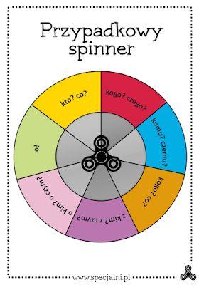 Specjalni czyli nowe technologie w szkołach specjalnych: Spinnerowe karty pracy