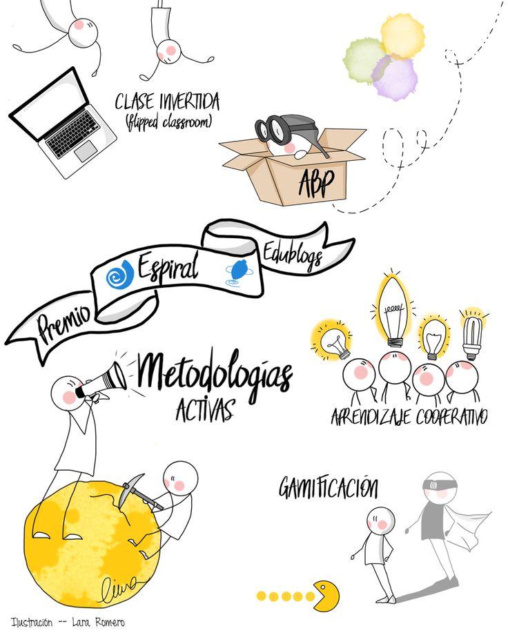 Ilustración para el Premio Espiral Edublogs - Metodologías activas-