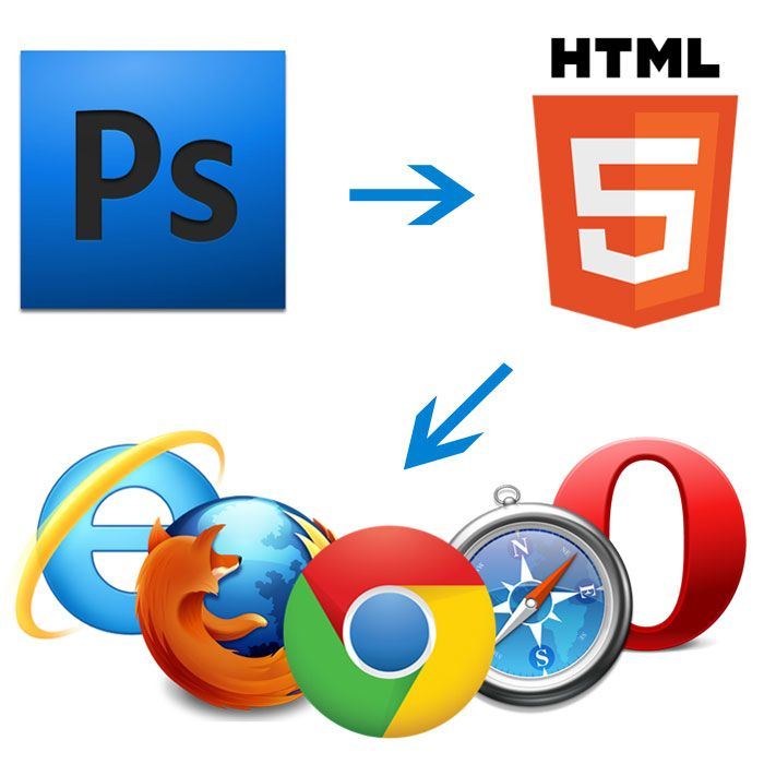 Hire PSD to HTML Email Template Design service.