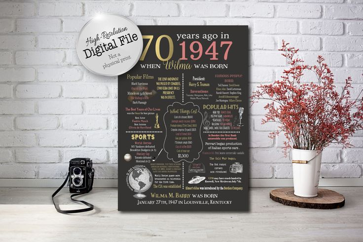 Personalized 70th Birthday Chalkboard Poster Design 1947