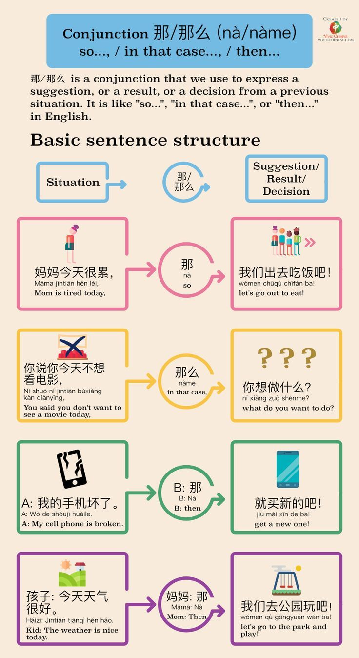 Educational Infographic   Learn Chinese Tool Conjunction  U90a3