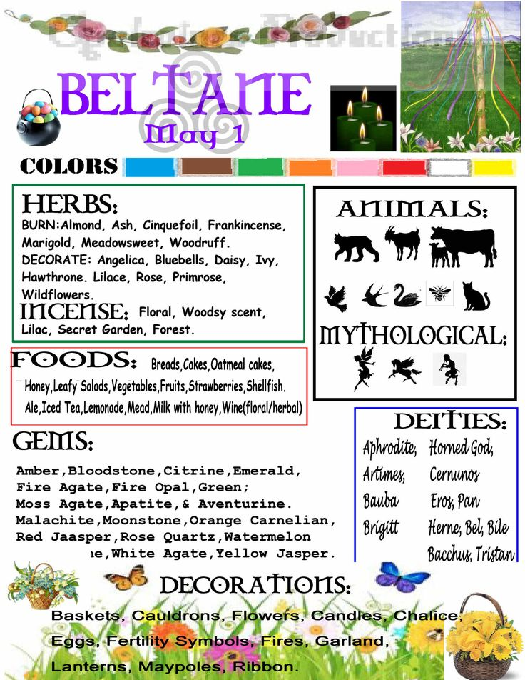 Beltane Correspondences MY Opalraines Production words of several sources. Will be making one for each Sabbat. - Pinned by The Mystic's Emporium on Etsy