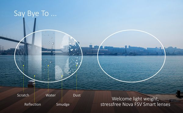Nova FSV, the high quality finished single vision lens from Vision Rx Lab is all you need to know about!  #VisionRxLab #NovaFSV #SmartLens #SmartTechnology #IndustryNews