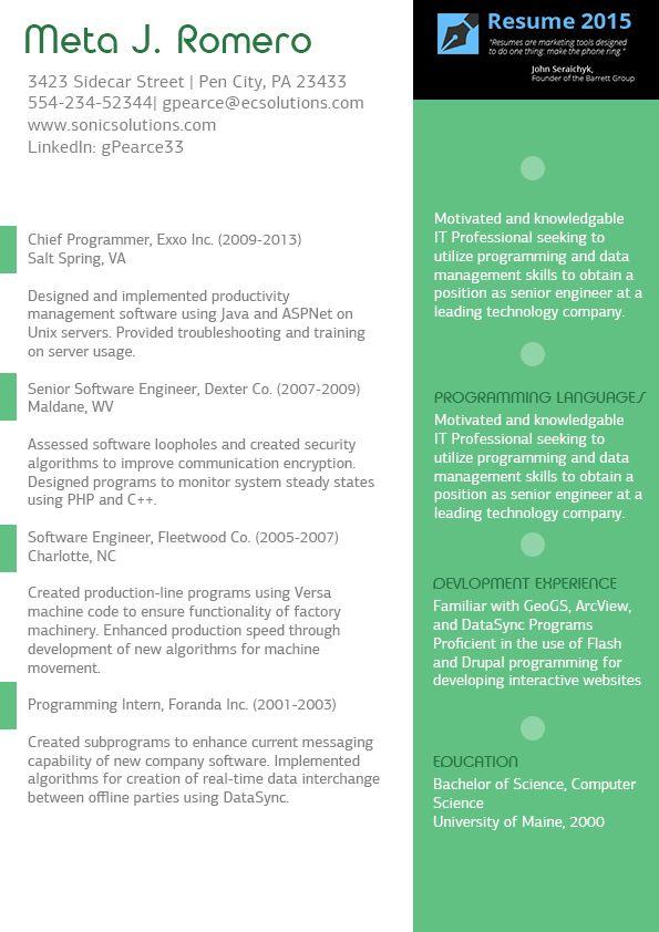 Current Resume Formats Resume Sample Template Pzncjjj | Resume ...