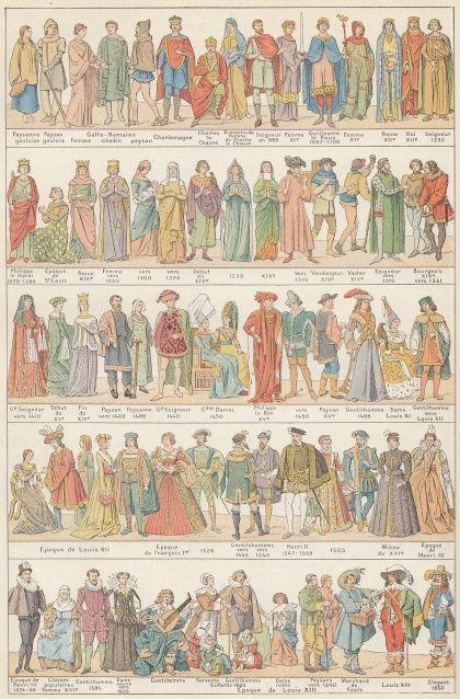 Vêtement au Moyen Âge - Wikimini, l'encyclopédie pour enfants