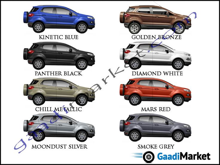 Image Result For Ford Ecosport New Colors