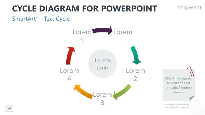 Cycle diagrams for powerpoint diagram and graphics ccuart Gallery