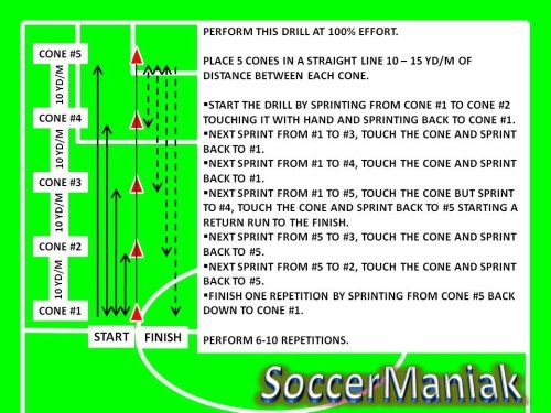 soccer conditioning drills,soccer conditioning training,fitness soccer drills,fitness soccer training,conditioning soccer drills