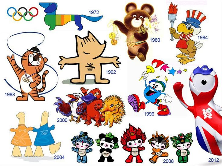 All Time Olympic Mascot