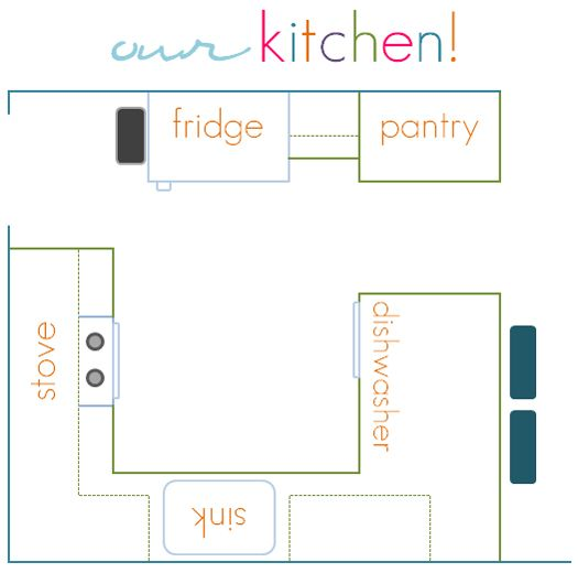 IHeart Organizing: It's HERE! The Kitchen Cabinet Tour!!