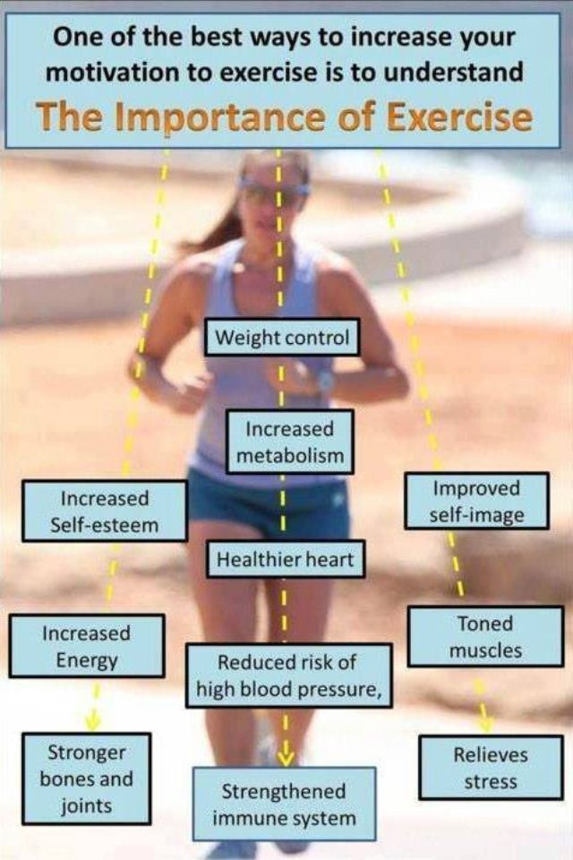 effects of not exercising essay The impact of exercise on your mental health  christy matta, ma  other possible effects of exercise on the brain and mental functioning include the release of.