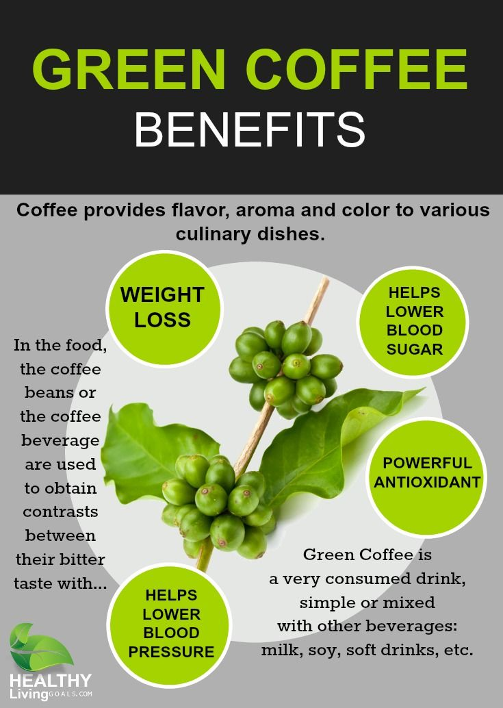 Green Coffee Benefits - How Green Coffee Bean Extract Can Help You Lose Weight