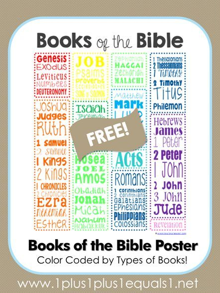 Free Books of the Bible Poster ~ color coded by type of book