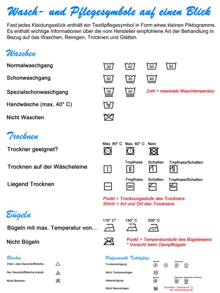 wasch-und-pflegesymbole