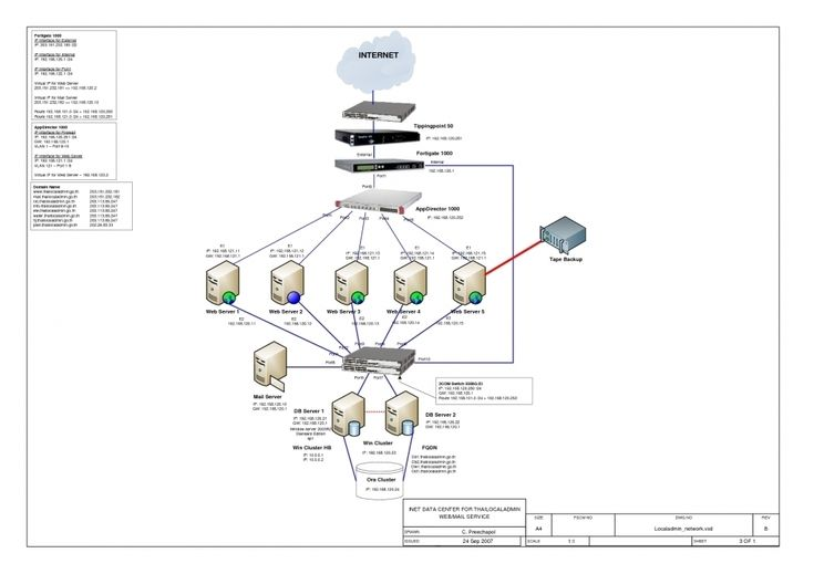 visio network diagram template best business template