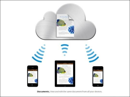 Edit MS-Office Documents on Tablet/ Smartphone through Cloud.