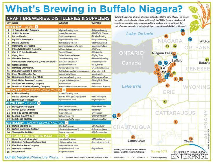Best Buffalove Images On Pinterest Buffalo Bills Buffalo New - Where is buffalo