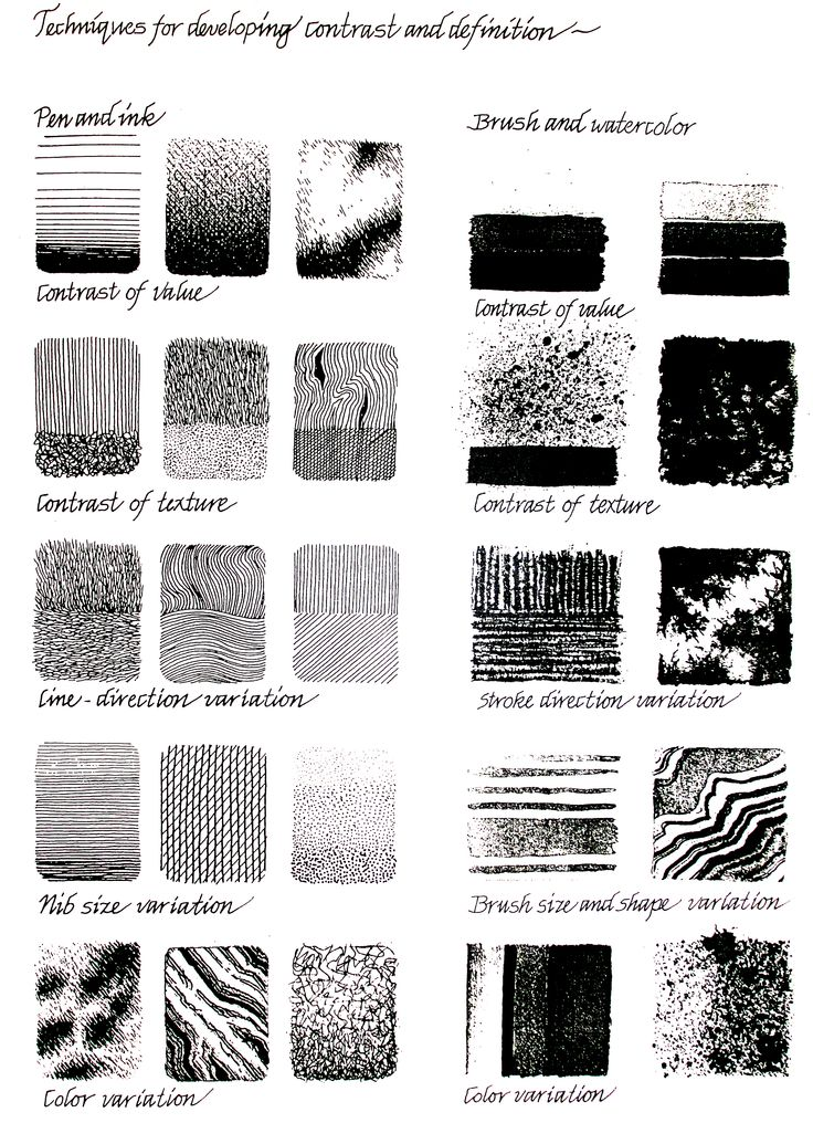 technique sheet for developing contrast and definition using texture