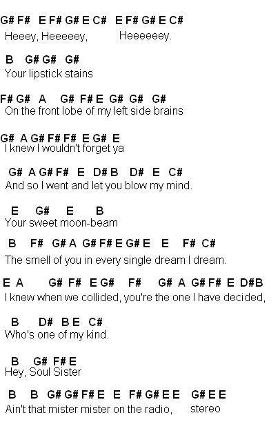 Flute Sheet Music: Hey Soul Sister