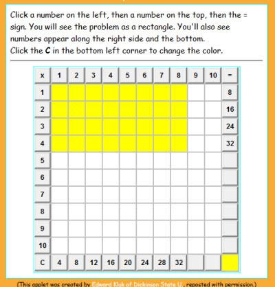 Explore the multiplication table great way to explain for Rtu 5th sem time table
