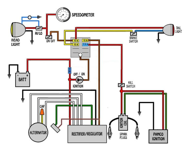cdi ignition wiring diagram 5 wires ready to put some new wiring on your caf racer project headlight wiring diagram 5 wires