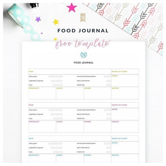Food journaling is a great tool for reducing our daily calorie intake and learn more about our routines, food allergies and sensitivities. Grab our free template and find out which foods work for you!!! http://www.spotebi.com/fitness-tracker/food-diary-template/ @spotebi #SpotebiTracker #Healthy #Happy #Fit
