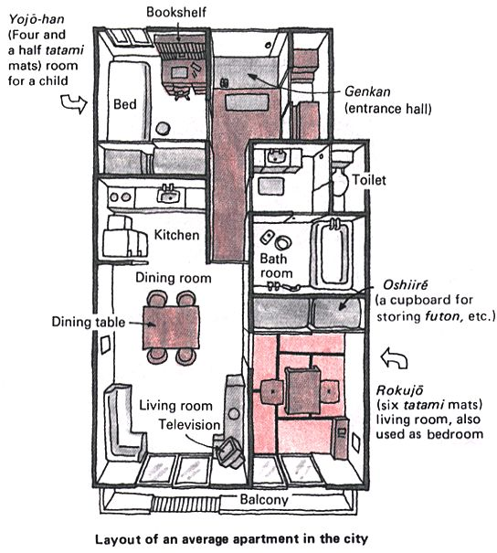 Example of Japanese apartment for family of 3.  Videos I've seen show apartments a half or quarter of this size! From: jnto.go.jp