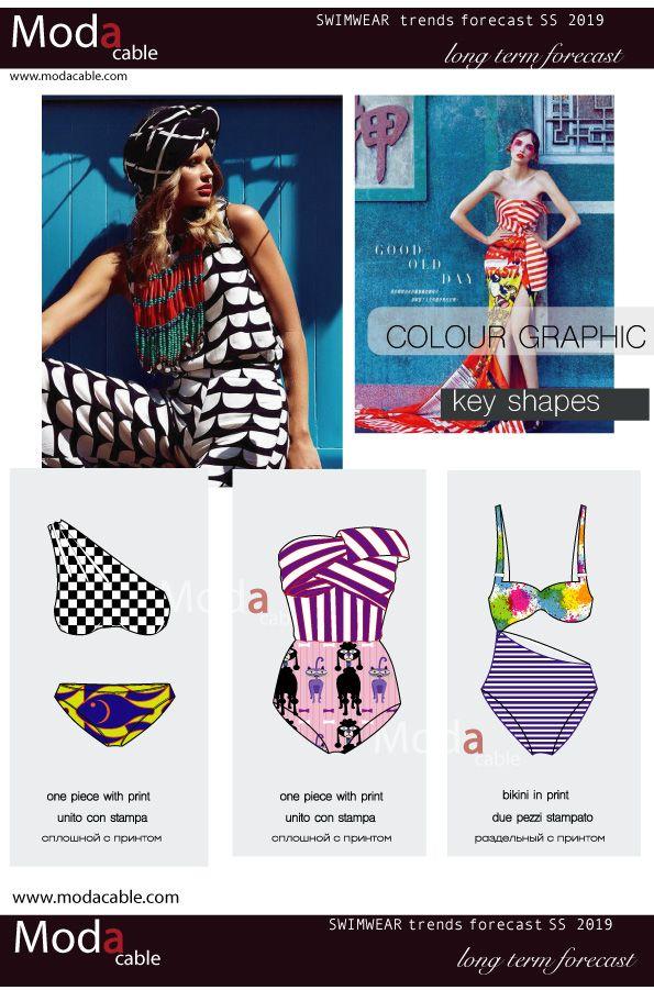 SS 2019 swimwear trends   °ραѕѕїσи 4 fαѕнїσи°   Swimwear ...