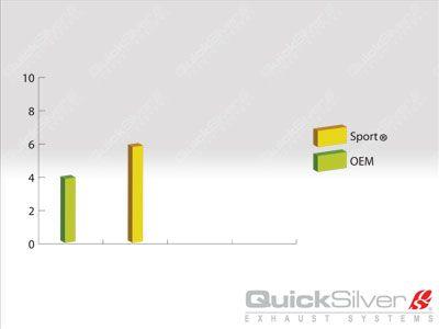 http://gransport.pl/index.php/quicksilver/ferrari/458-italia/quicksilver-sportowy-wydech-ferrari-458-italia.html