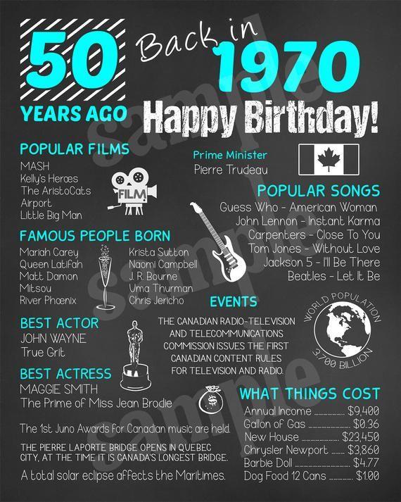 Flashback To 1970 50th Birthday Chalkboard Sign Digital File