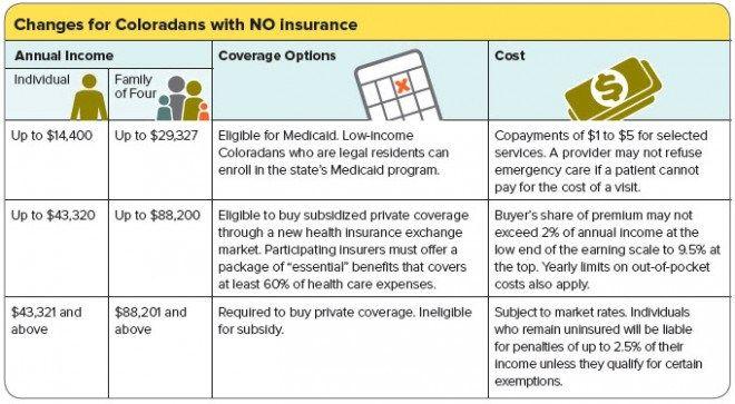 Pin By Yoedee Ali On Soul Insurances Health Insurance Plans Health Insurance Broker Health Insurance