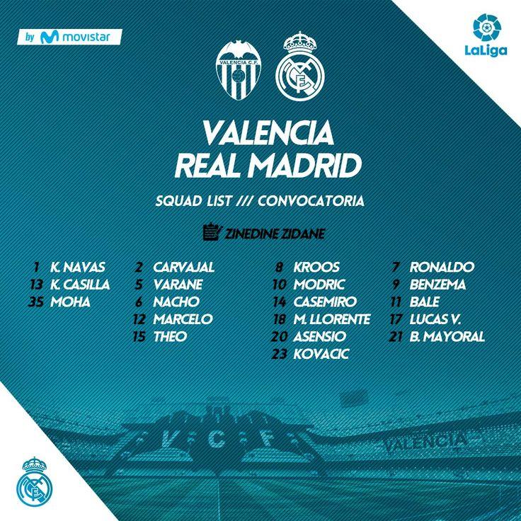 Live Stream: Valencia Vs Real Madrid La Liga Match Day 21