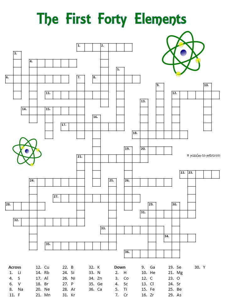 Crossword puzzle with the first forty elements. The clues are the symbols. EASY for kids!