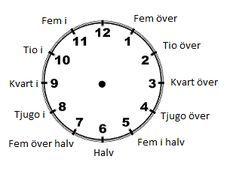 Klockan (Skolår3, Tid & datum) – Matteboken