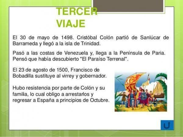 Los Viajes De Cristobal Colon Resumen Tercer Viaje El Paraiso Terrenal Viajes De Cristobal Colon Cristobal Colon Colon