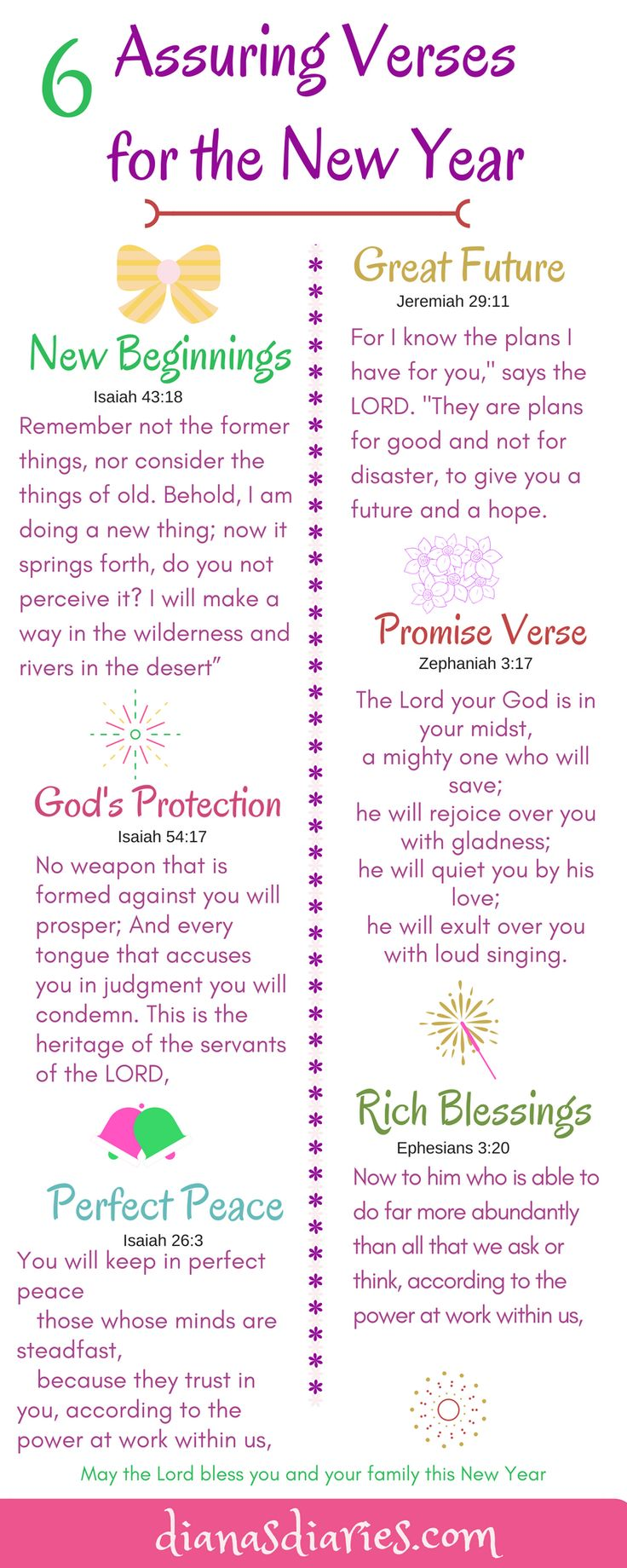 May the Lord God enrich your new year with New beginnings away from your past, Perfect peace about future, a Holy Promise, a Great Future, Heavenly Blessings, and Protection from the Devil's plots.  |Subscribe and Print|, |Bible Verse| #NewYear  #Printables Shalom, Diana