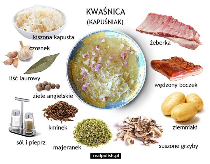 Polish vocabulary - Food