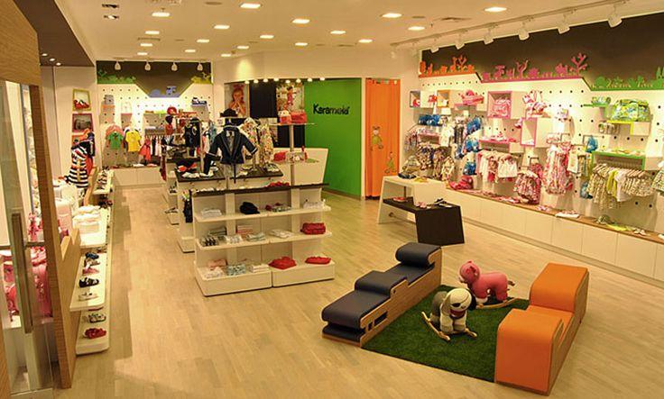 Store layout - loop floor plan