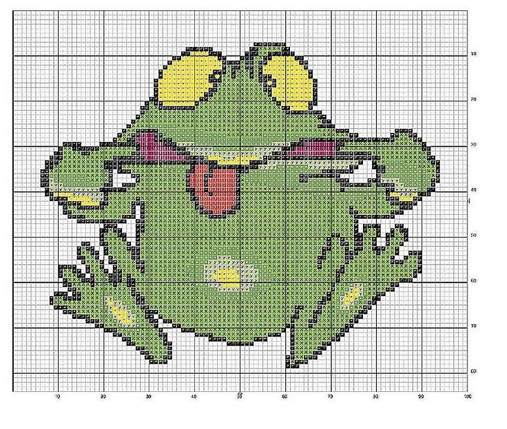 cross stitch silly frog no color chart available just use the pattern chart as your color. Black Bedroom Furniture Sets. Home Design Ideas