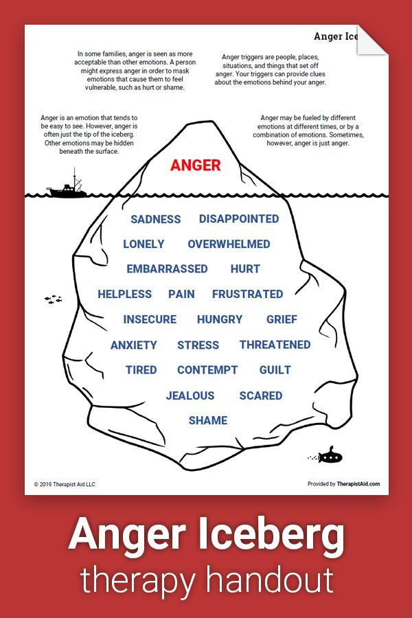 Anger Iceberg (Worksheet) | Therapist Aid in 2020 ...