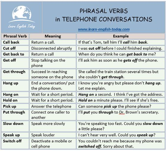 Forum   ________ English Grammar   Fluent LandPhrasal Verbs in Telephone COnversations   Fluent Land