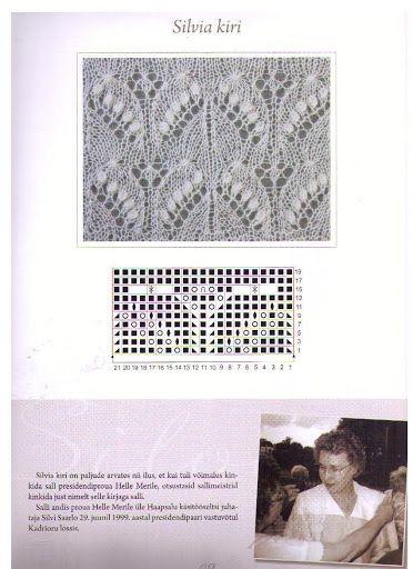 Estonian Lace, Silvia pattern ~~ estońskie szale - 红阳聚宝5 - Picasa Web Albums