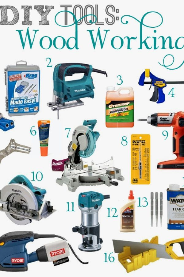 10 Best Woodworking Tools You Might Own For Your Weekend Projects