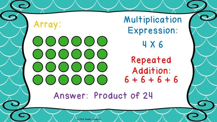 3rd Grade Multiplication Array and Repeated Addition
